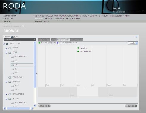 Preservation metadata can be viewed as a timeline